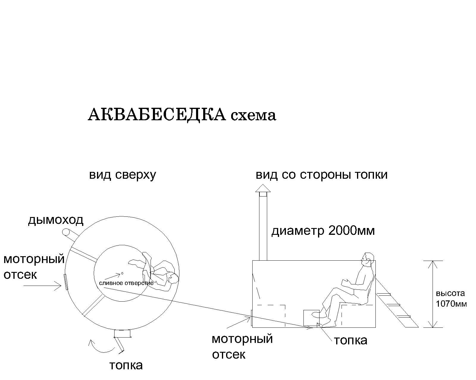 Чертеж аквабеседки сверху-Модель